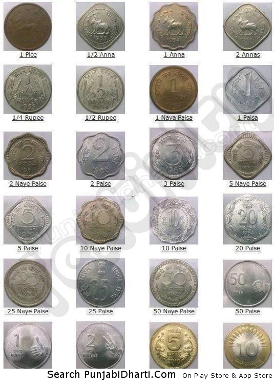 Old Indian Currency Punjabidharti Com