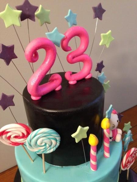 Happy 23rd birthday punjabidharti altavistaventures Choice Image